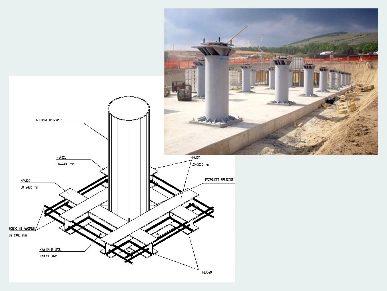 Progetto C.A.S.E. - Protezione Civile